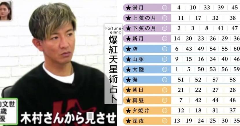 木村拓哉也說準!日本爆紅「天星術占卜」用生日+簡單3個步驟秒測2021年運勢、隱藏性格